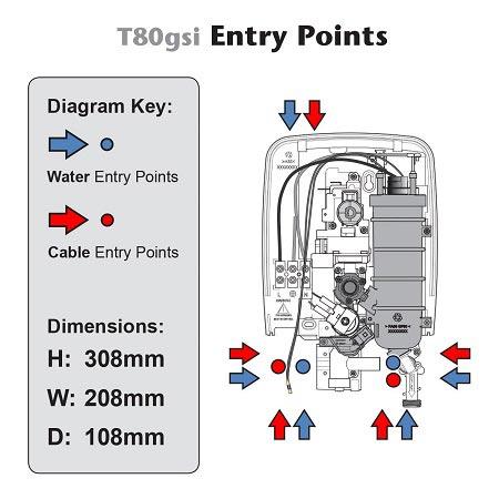 Triton T80gsi Dimensions